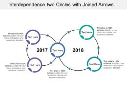 Interdependence Two Circles With Joined Arrows And Text Boxes