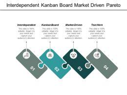 Interdependent Kanban Board Market Driven Pareto Platform Problem Solution Cpb