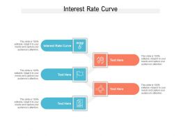 Interest Rate Curve Ppt Powerpoint Presentation Model Cpb