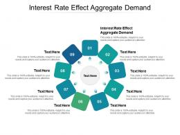 Interest Rate Effect Aggregate Demand Ppt Powerpoint Presentation Gallery Rules Cpb