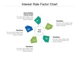 Interest Rate Factor Chart Ppt Powerpoint Presentation Inspiration Images Cpb