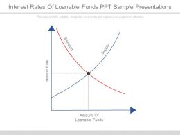 Interest Rates Of Loanable Funds Ppt Sample Presentations