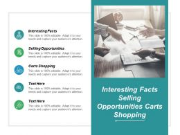 Interesting Facts Selling Opportunities Carts Shopping Investment Management Cpb