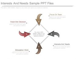 Interests And Needs Sample Ppt Files