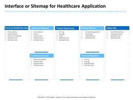 Interface Or Sitemap For Healthcare Application Patient Experience Ppt Influencers