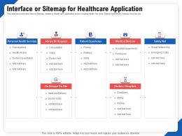 Interface Or Sitemap For Healthcare Application Ppt Demonstration
