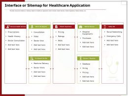 Interface Or Sitemap For Healthcare Application Ppt File Aids