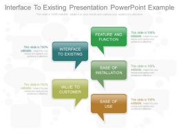 Interface To Existing Presentation Powerpoint Example