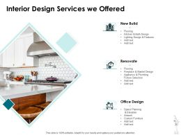 Interior Design Services We Offered Ppt Powerpoint Presentation Icon Introduction