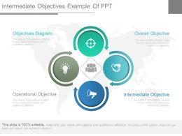 Intermediate Objectives Example Of Ppt