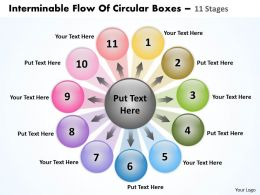 interminable flow of circular boxes 11 stages Cycle Chart PowerPoint templates