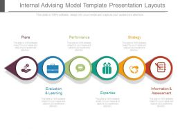 Internal Advising Model Template Presentation Layouts
