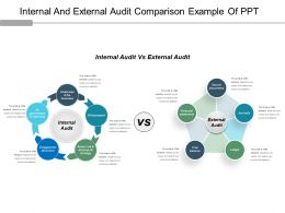 Internal And External Audit Comparison Example Of Ppt