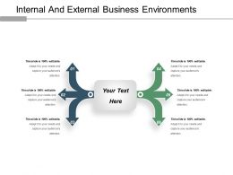 Internal And External Business Environments Ppt Examples