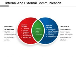 Internal And External Communication Powerpoint Layout