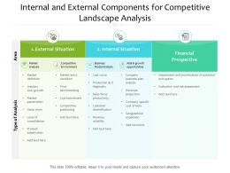 Internal And External Components For Competitive Landscape Analysis