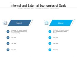 Internal And External Economies Of Scale