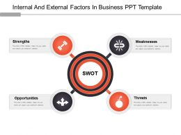Internal And External Factors In Business Ppt Examples Slides