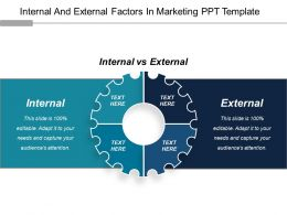 Internal And External Factors In Marketing Ppt Slide