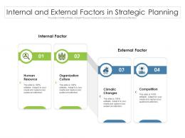 Internal And External Factors In Strategic Planning