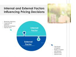 Internal And External Factors Influencing Pricing Decisions
