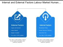 Internal And External Factors Labour Market Human Resource Planning
