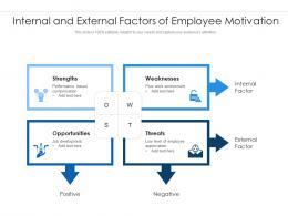 Internal And External Factors Of Employee Motivation