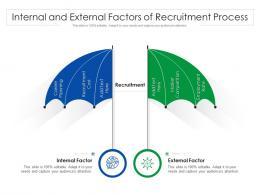 Internal And External Factors Of Recruitment Process
