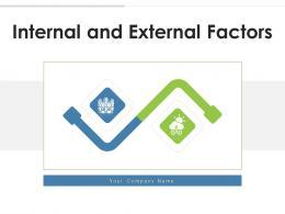 Internal And External Factors Organizational Strategic Planning Resource Growth Opportunities