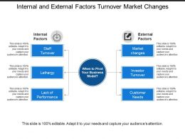 Internal And External Factors Turnover Market Changes