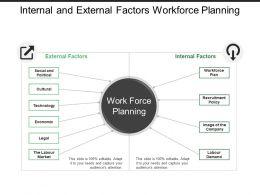 internal_and_external_factors_workforce_planning_Slide01