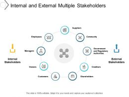 Internal And External Multiple Stakeholders