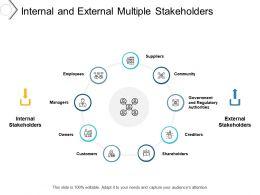 Internal And External Multiple Stakeholders