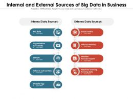 Internal And External Sources Of Big Data In Business