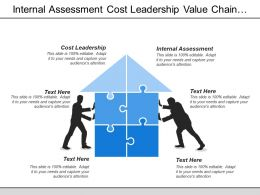 Internal Assessment Cost Leadership Value Chain Core Competence
