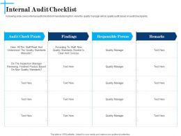 Internal Audit Checklist Findings Powerpoint Presentation Show