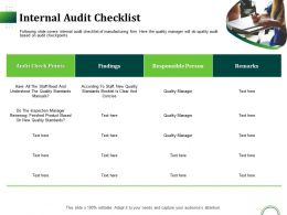 Internal Audit Checklist Findings Ppt Powerpoint Presentation Show Styles