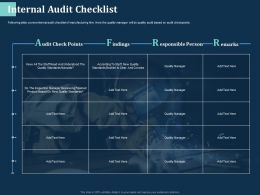 Internal Audit Checklist New Quality Ppt Powerpoint Presentation Gallery Pictures