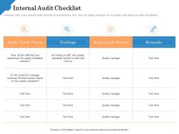 Internal Audit Checklist Responsible Person Powerpoint Presentation Graphics