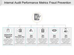 internal_audit_performance_metrics_fraud_prevention_plan_cpb_Slide01