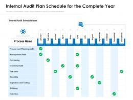 Internal Audit Plan Schedule For The Complete Year