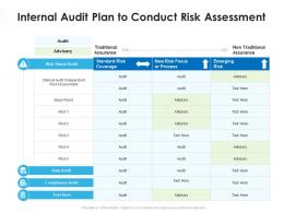 Internal Audit Plan To Conduct Risk Assessment