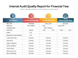 Internal Audit Quality Report For Financial Year