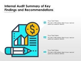 Internal Audit Summary Of Key Findings And Recommendations