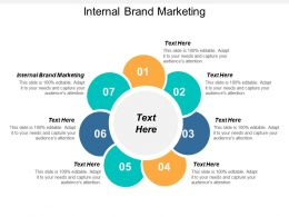 Internal Brand Marketing Ppt Powerpoint Presentation Professional Design Templates Cpb