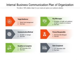 Internal Business Communication Plan Of Organization