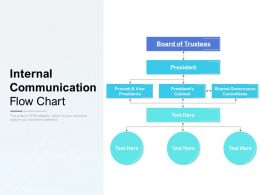 Internal Communication Flow Chart