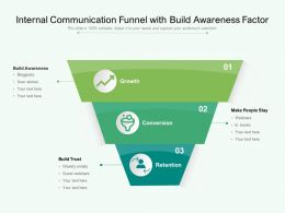Internal Communication Funnel With Build Awareness Factor
