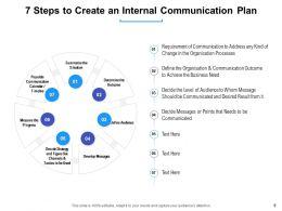 Internal Communication Increased Productivity Employee Better Leadership