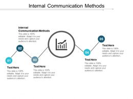 Internal Communication Methods Ppt Powerpoint Presentation Gallery Diagrams Cpb